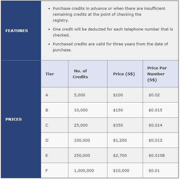 DNC Prepaid Credits