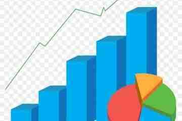 data protection statistics